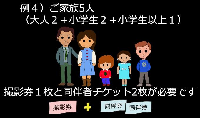 ご家族5人(大人2・中学生1・小学生2)で撮影する場合